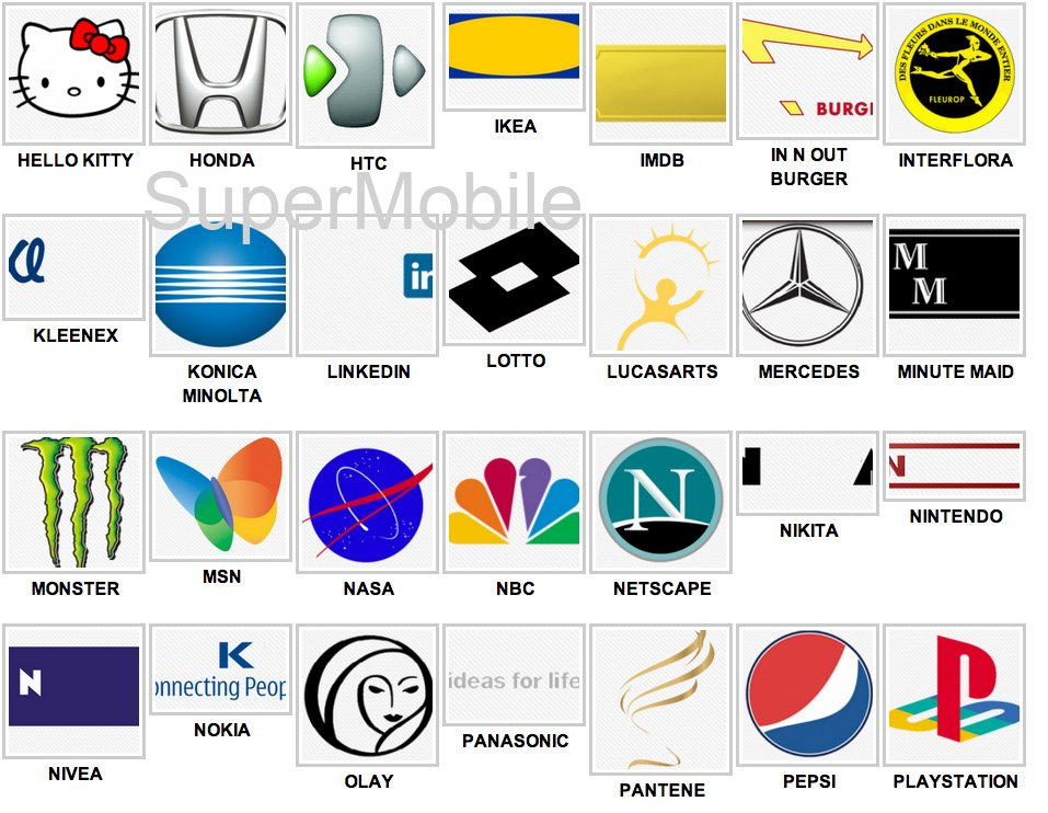 Logos Quiz Game Tutta La Soluzione All Solution Per Iphone Ipad