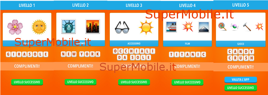 Soluzioni Emoji Quiz Italia