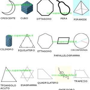 Soluzione 100 Pics Quiz Forme