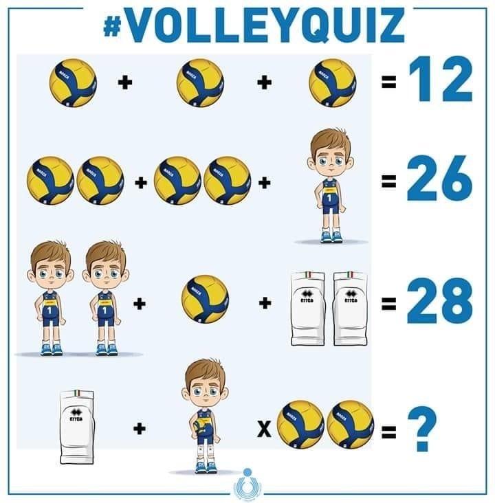 Soluzione gioco matematico Volley Quiz pallone giocatore