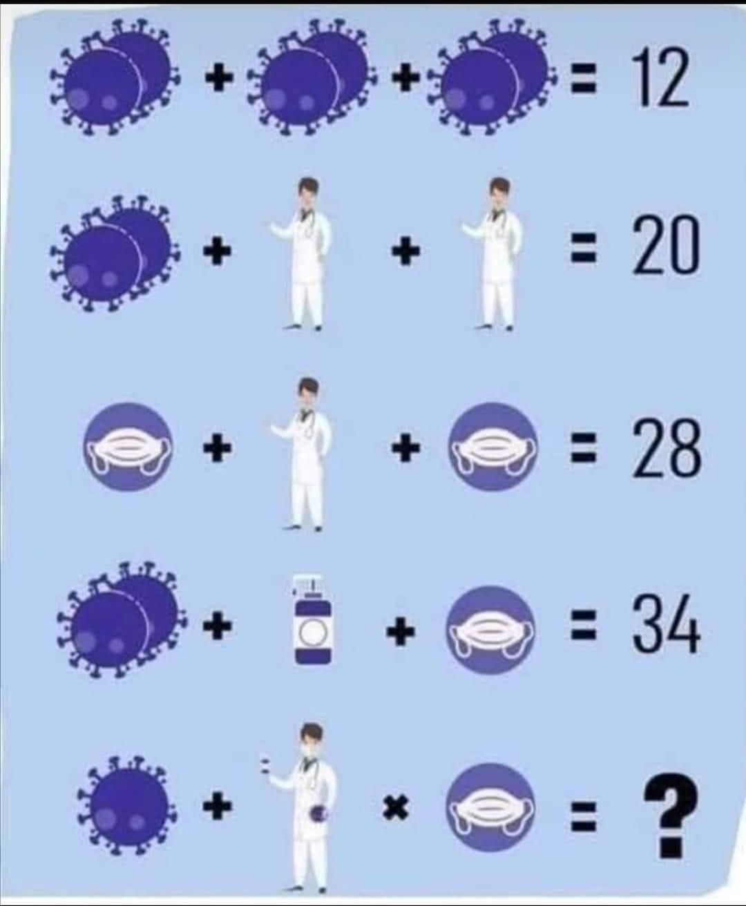 Soluzione gioco matematico virus dottore e mascherina