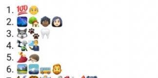 Soluzione gioco dei Titoli dei Libri con emoji di Whatsapp